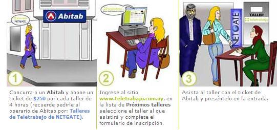 Aprender a Teletrabajar cuesta 250 pesos, la mitad que en Montevideo